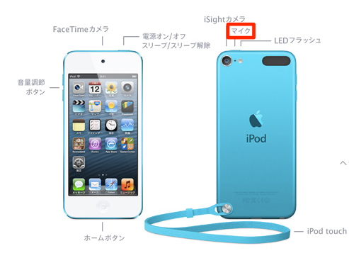 Choice of buying new ipod touch 3