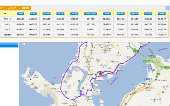 First marathon lesson 2