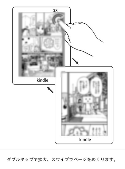 Kindle paperwhite appearance and setup 21