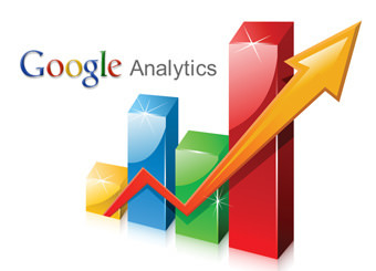 Google analytics data share title