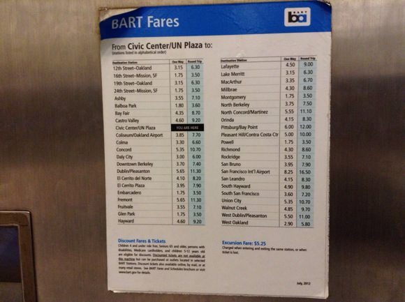 How to board san francisco bart 4