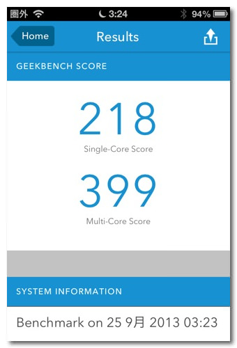 Iphone 5s 4s ipodtouch benchmark 2