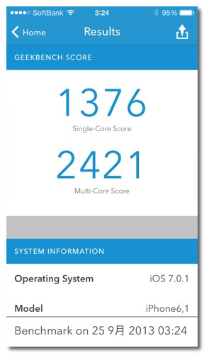 Iphone 5s 4s ipodtouch benchmark 4