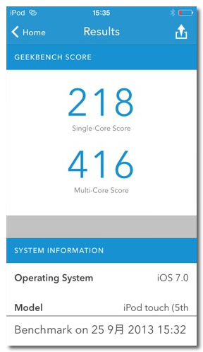 Iphone 5s 4s ipodtouch benchmark 6