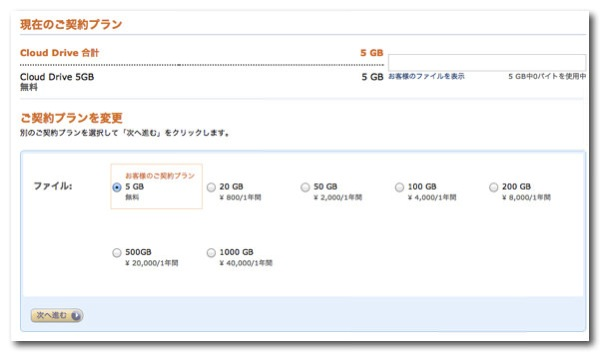 Amazon cloud drive 15