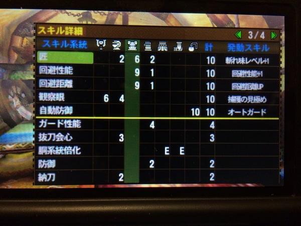 Monhun4 higher rank equipment 5