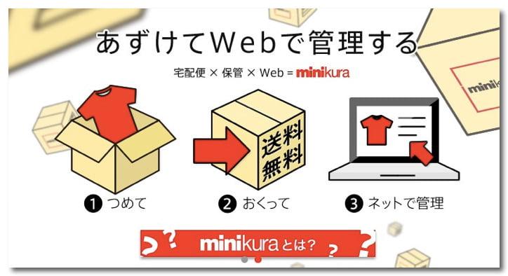 Minikura 1
