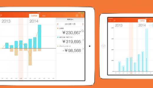 iPhoneで銀行・カード・現金収支を確認できるMoneytreeにiPadアプリ版が登場。グラフィカルな家計簿がめちゃ見やすい!