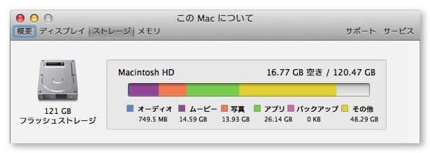 Mac disk clean sonota 5