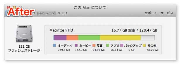 Mac disk clean sonota 7