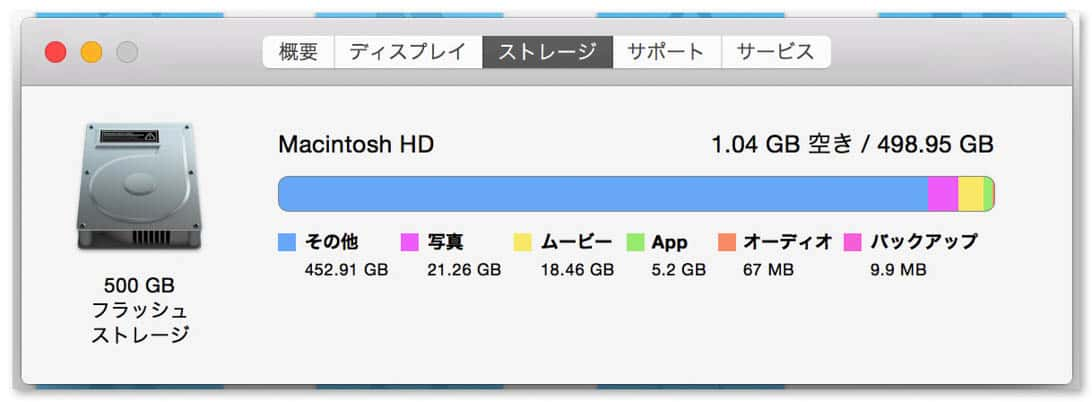 Mac storage full because of adobe creative cloud pdapp log 1