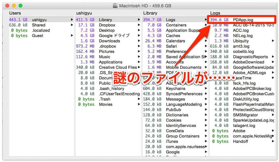 Mac storage full because of adobe creative cloud pdapp log 2
