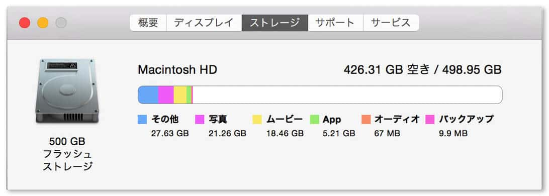 Mac storage full because of adobe creative cloud pdapp log 5