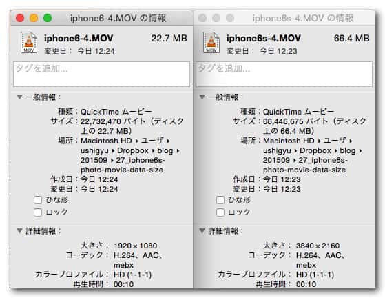 Iphone6s photo movie data size 4