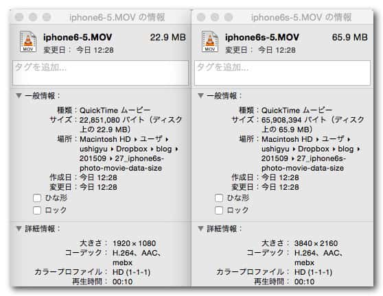 Iphone6s photo movie data size 5