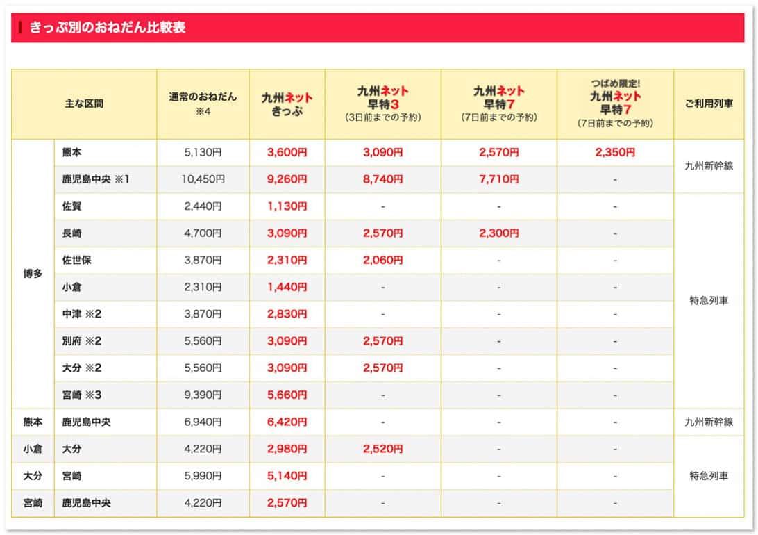 Jr kyushu shinkansen internet discount 9