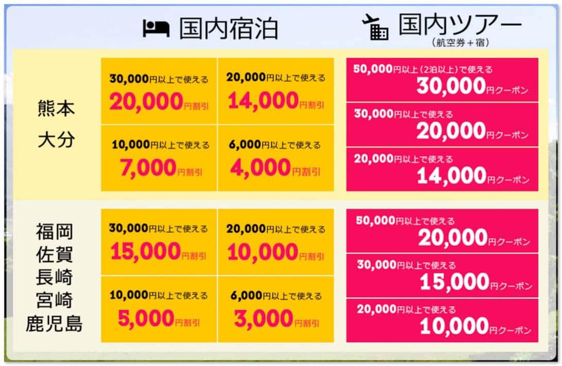 Kyushu travel discount 3