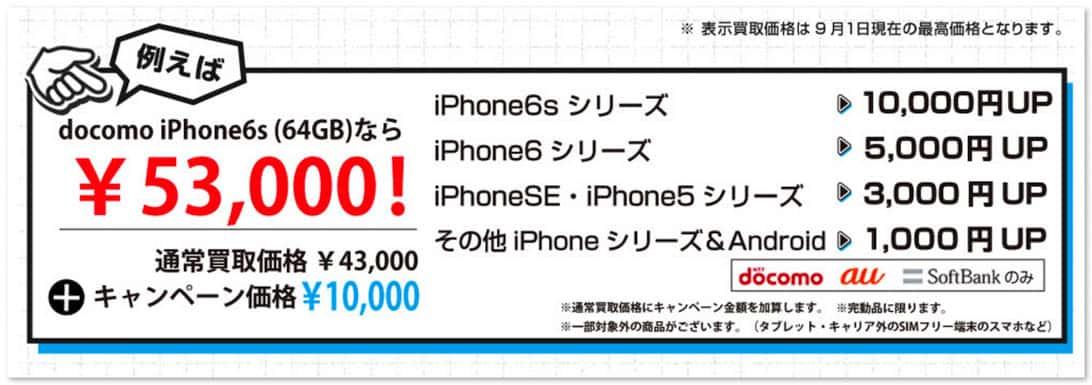 Iphone 7 shitadori 2