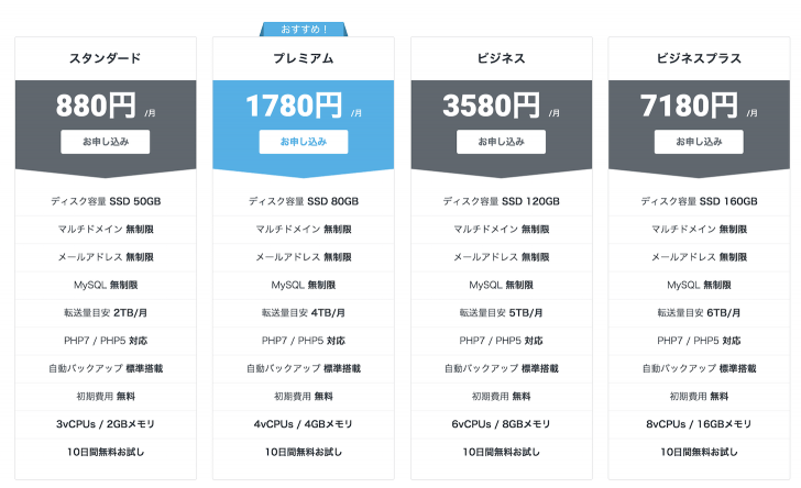 mixhost料金表