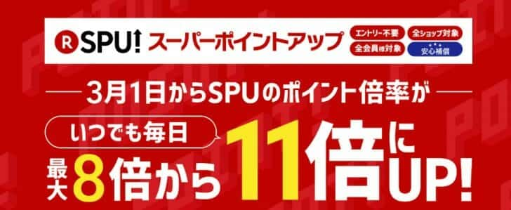 楽天のSPU・スーパーポイントアッププログラム
