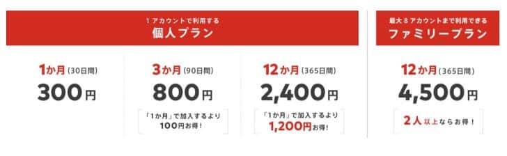 Nintendo Switch Online 料金