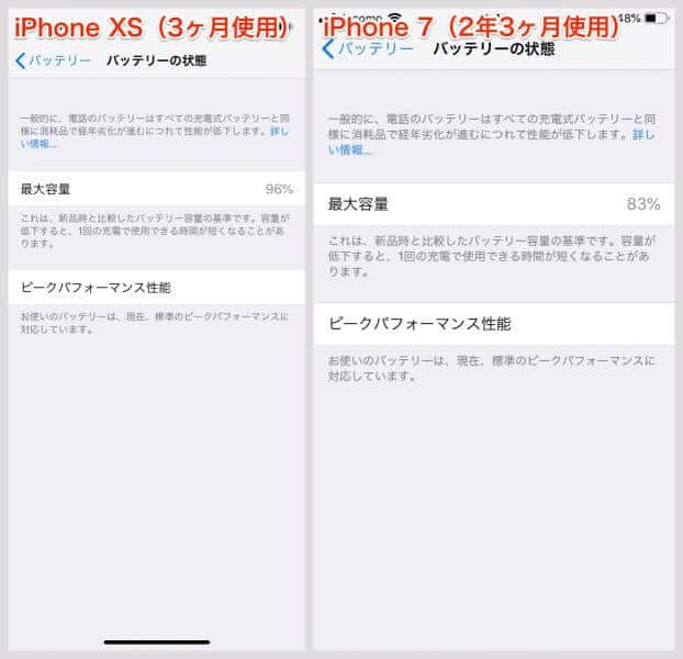 経年劣化でiPhoneバッテリーの最大容量が減少