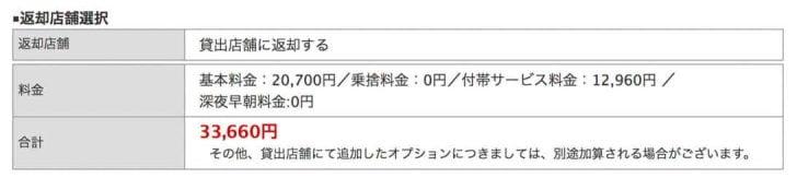 楽天トラベルでの最安価格(現地の格安レンタカー会社)2